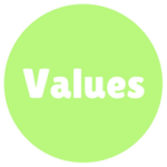 Values of Cresset House